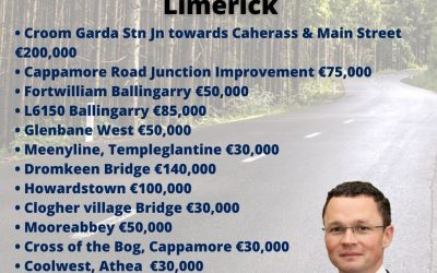 €30,461,852 for maintenance and renewal of road network in Limerick